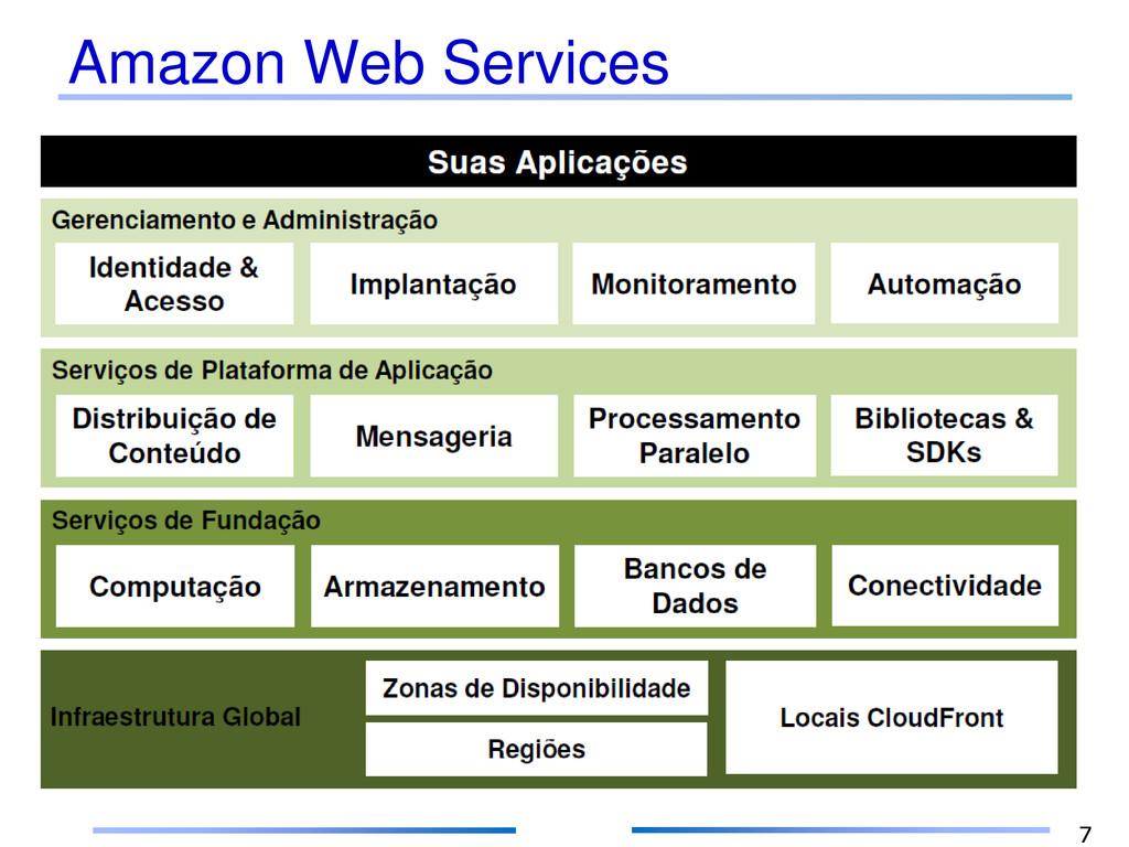 Amazon Web Services 7