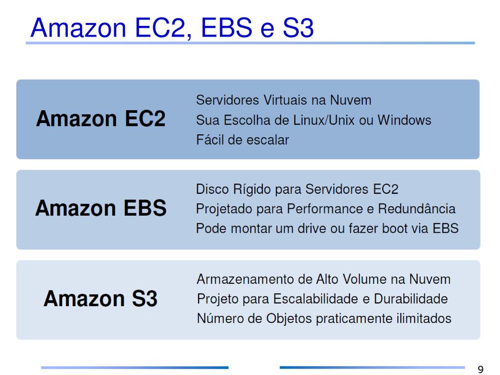 Amazon EC2, EBS e S3 9