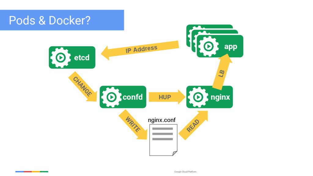 Google Cloud Platform Pods & Docker? confd ngin...