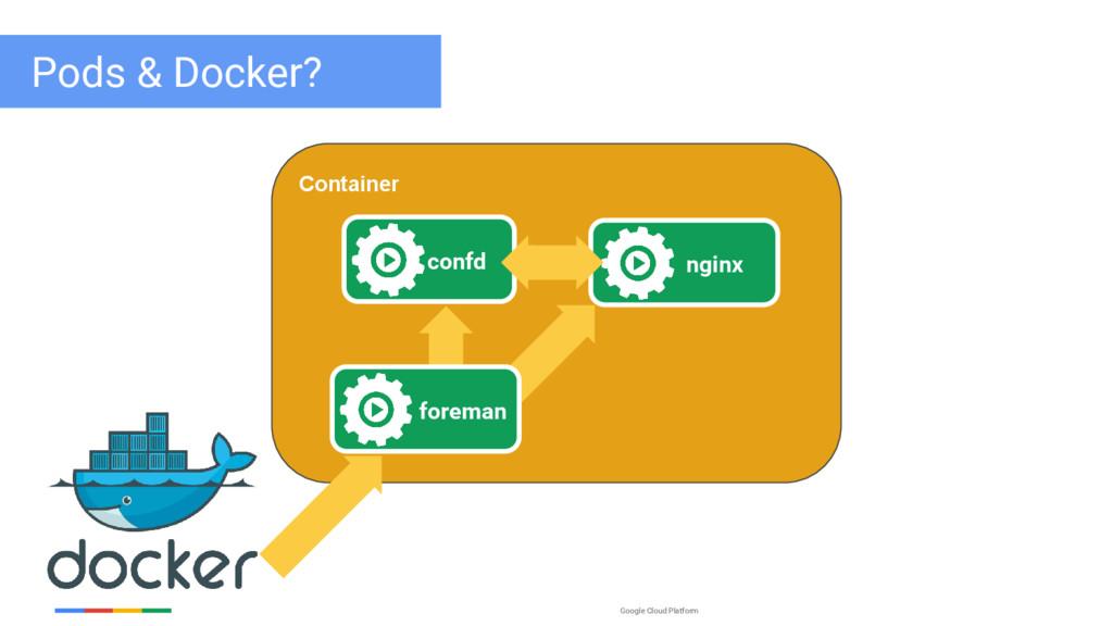 Google Cloud Platform Container foreman Pods & ...