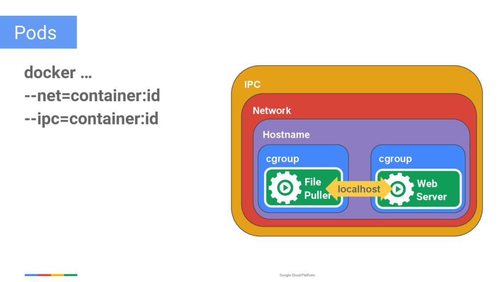 Google Cloud Platform IPC Network Pods docker …...