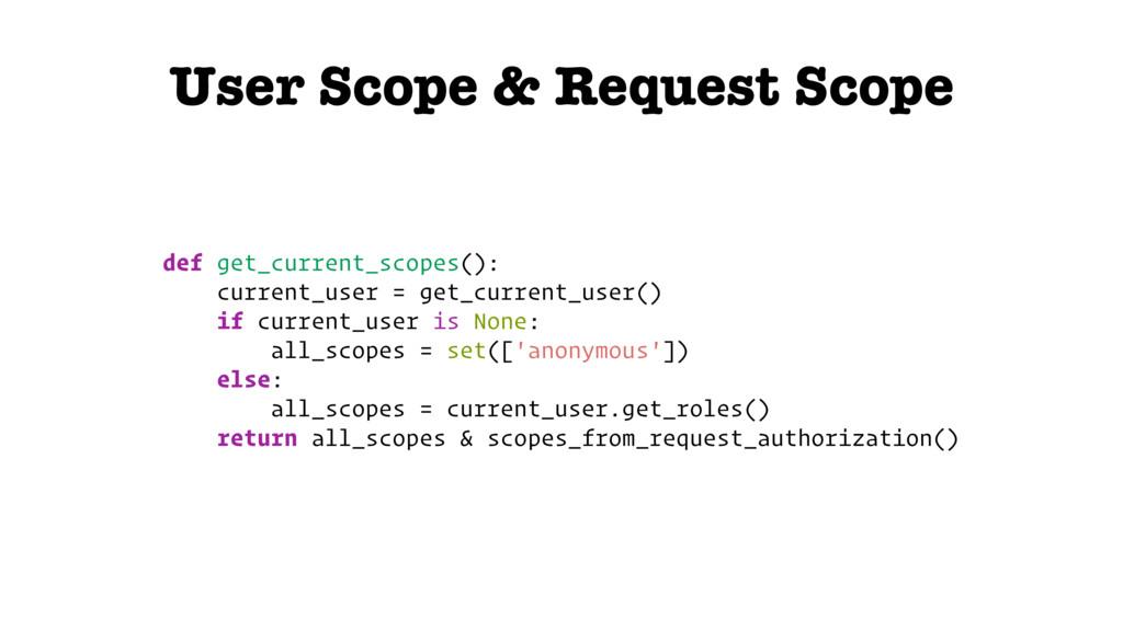 User Scope & Request Scope def get_current_scop...