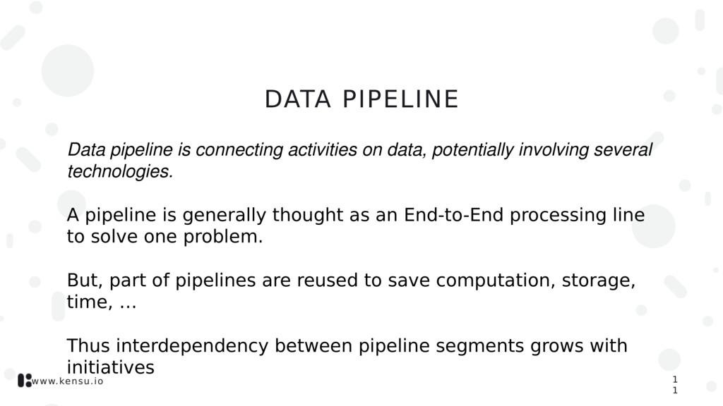 www.kensu.io DATA PIPELINE Data pipeline is con...