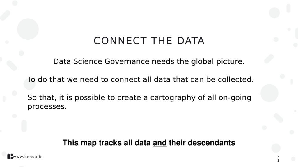 www.kensu.io CONNECT THE DATA Data Science Gove...