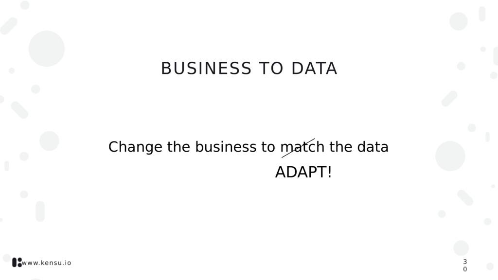 www.kensu.io BUSINESS TO DATA 3 0 Change the bu...