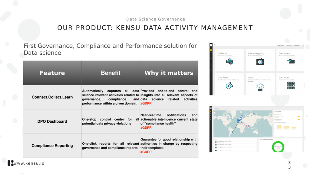www.kensu.io OUR PRODUCT: KENSU DATA ACTIVITY M...