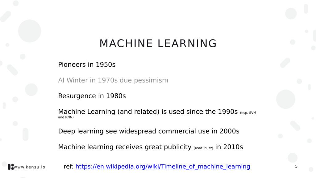 www.kensu.io MACHINE LEARNING Pioneers in 1950s...