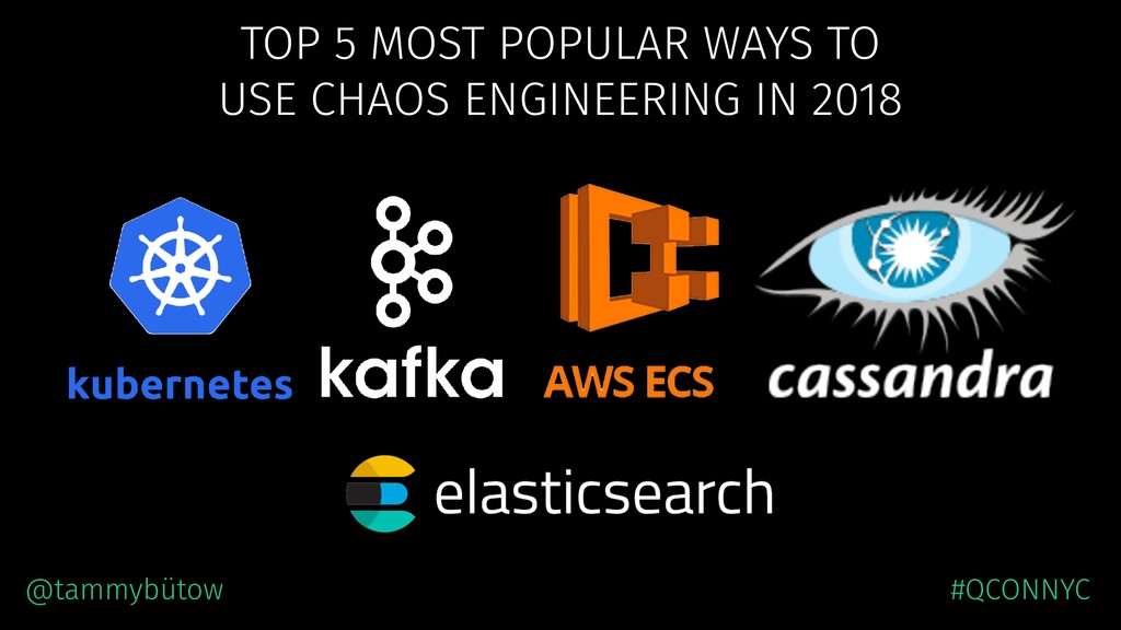 TOP 5 MOST POPULAR WAYS TO USE CHAOS ENGINEERIN...