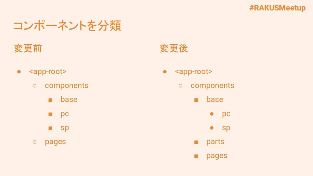 #RAKUSMeetup コンポーネントを分類 変更前 ● <app-root> ○ comp...