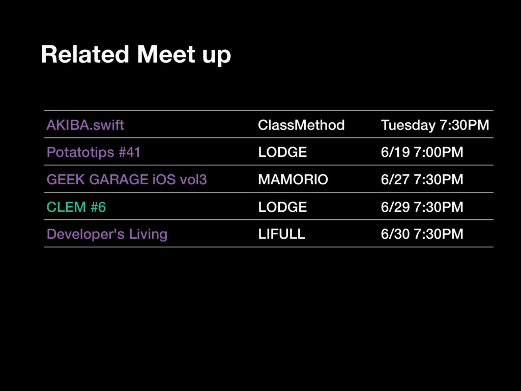 Related Meet up AKIBA.swift ClassMethod Tuesday...
