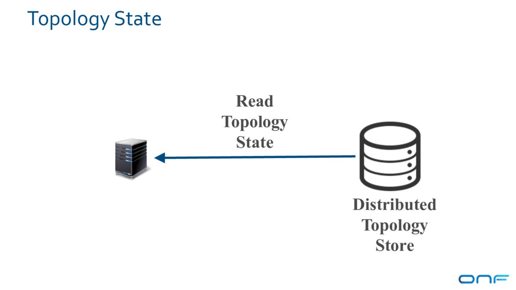 Distributed Topology Store Read Topology State ...