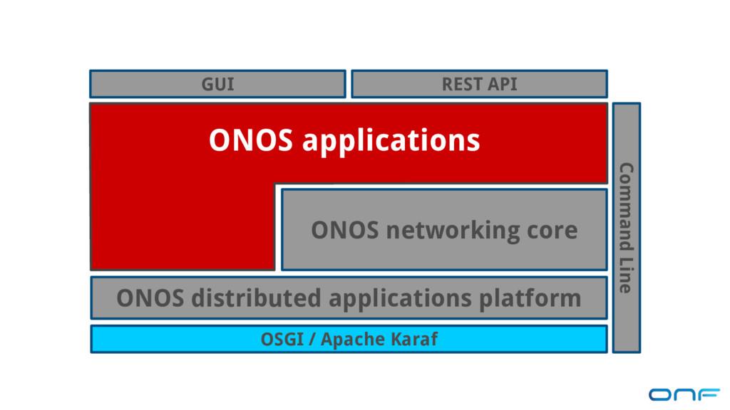 OSGI / Apache Karaf ONOS distributed applicatio...