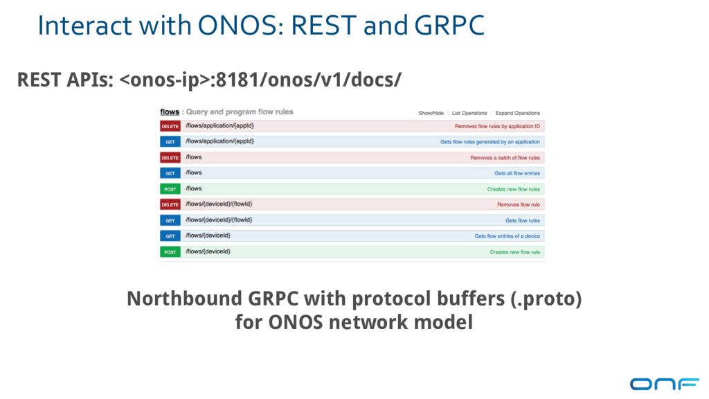 Interact with ONOS: REST and GRPC REST APIs: <o...