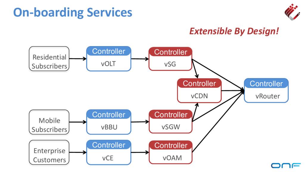 On-boarding Services Controller vSG Controller ...