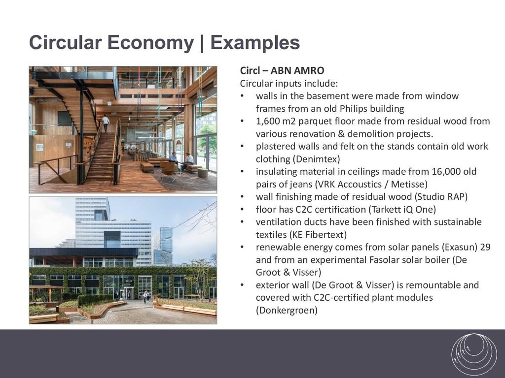 Circular Economy | Examples Circl – ABN AMRO Ci...