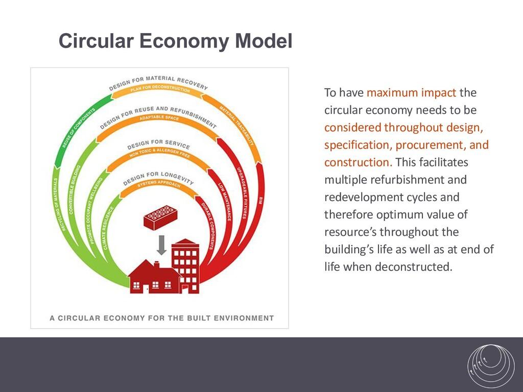 Circular Economy Model To have maximum impact t...