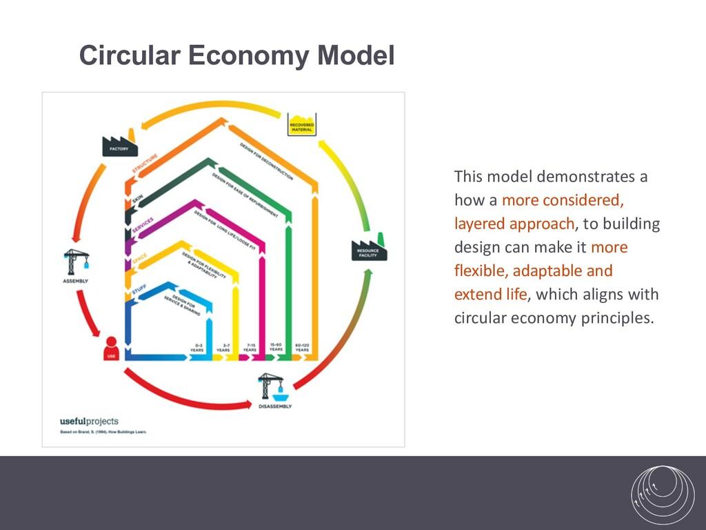 Circular Economy Model This model demonstrates ...