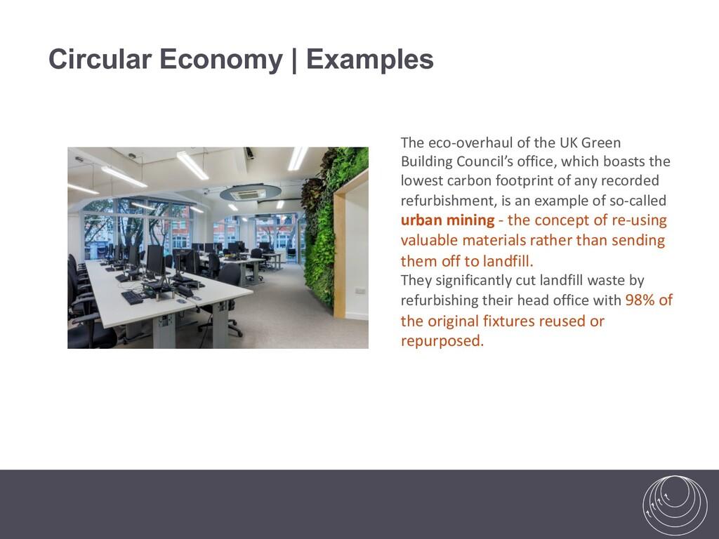 Circular Economy | Examples The eco-overhaul of...