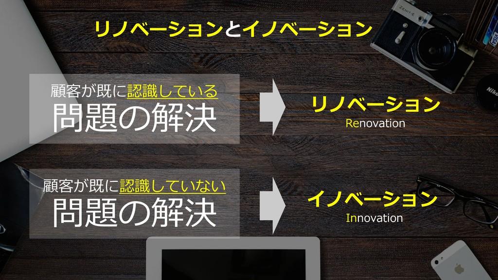 42 リノベーションとイノベーション 顧客が既に認識している 問題の解決 顧客が既に認識してい...