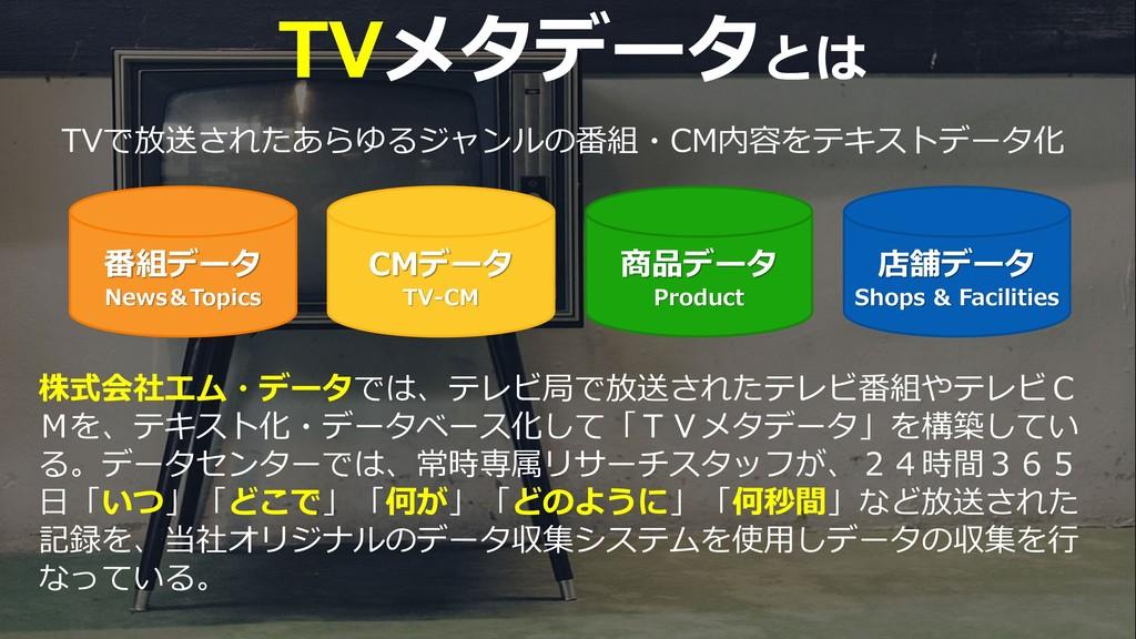 49 TVメタデータとは 番組データ News&Topics CMデータ TV-CM 商品デー...