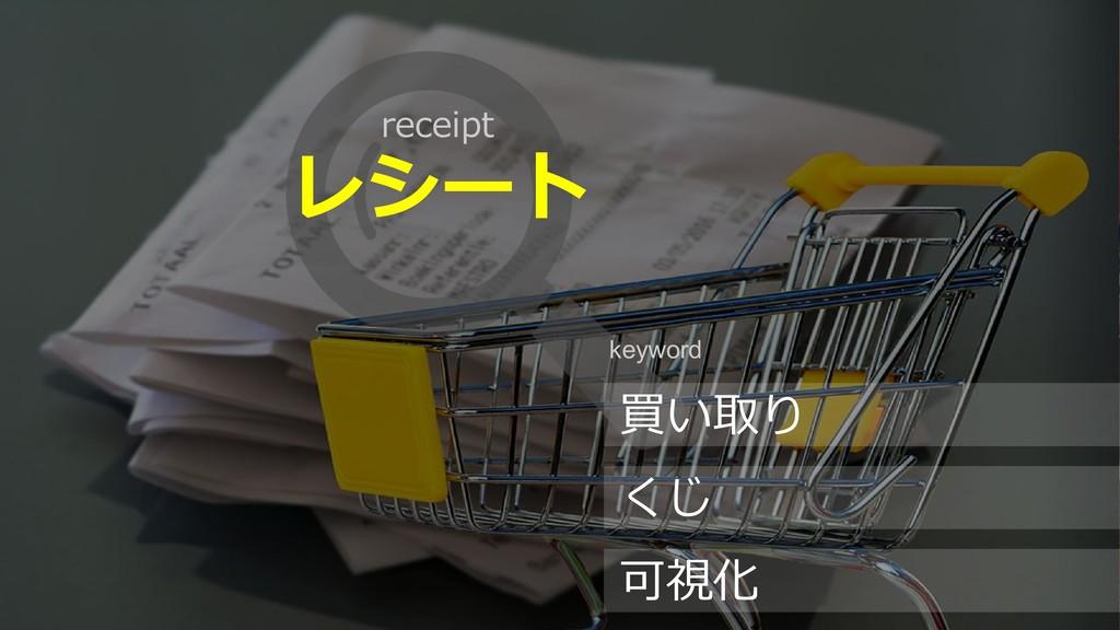 54 レシート receipt 買い取り くじ 可視化 keyword