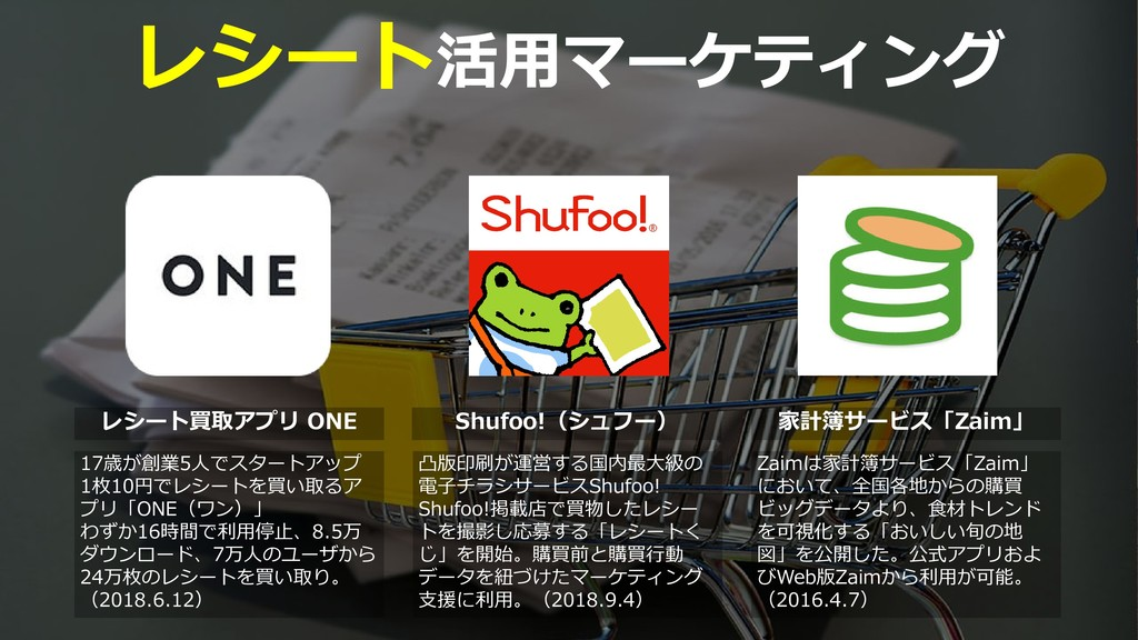 55 レシート活用マーケティング レシート買取アプリ ONE 17歳が創業5人でスタートアップ...