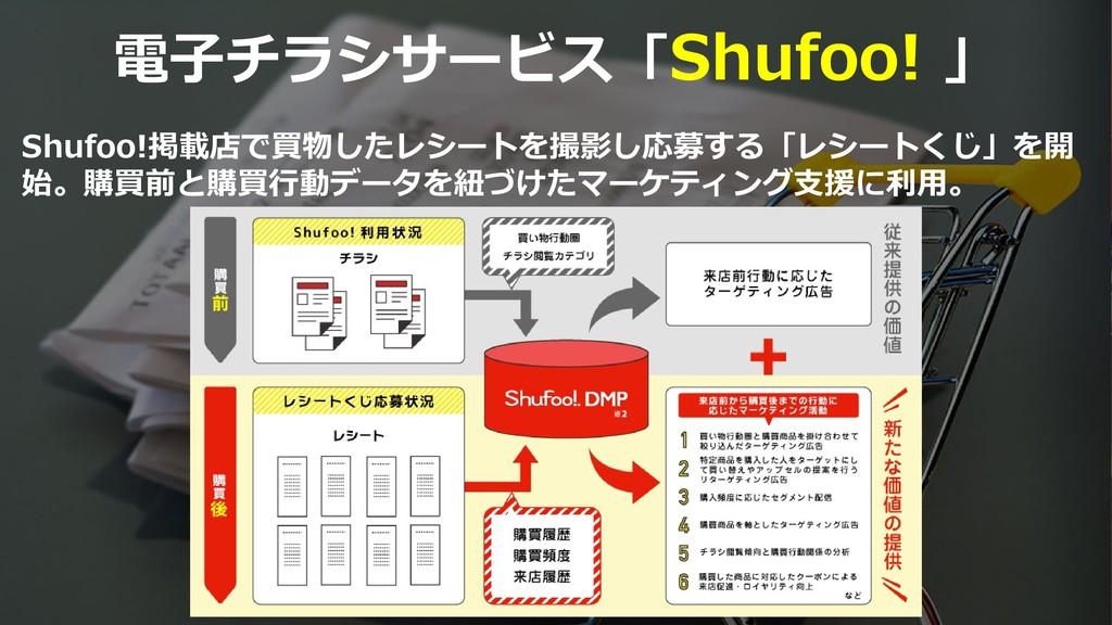 57 電子チラシサービス「Shufoo! 」 Shufoo!掲載店で買物したレシートを撮影し応...
