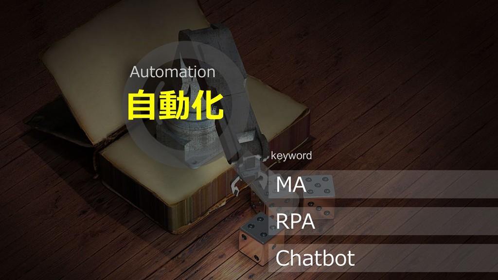 58 自動化 Automation MA RPA Chatbot keyword