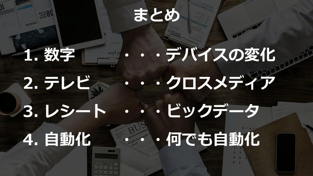 70 まとめ 1. 数字 2. テレビ 3. レシート 4. 自動化 ・・・デバイスの変化 ・...