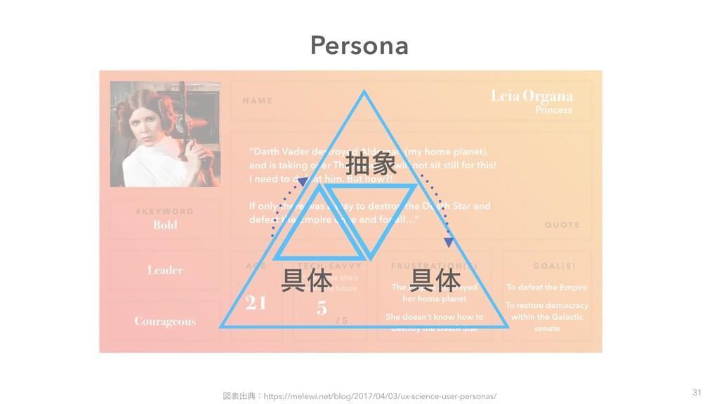 Persona ਤදग़యɿhttps://melewi.net/blog/2017/04/03...