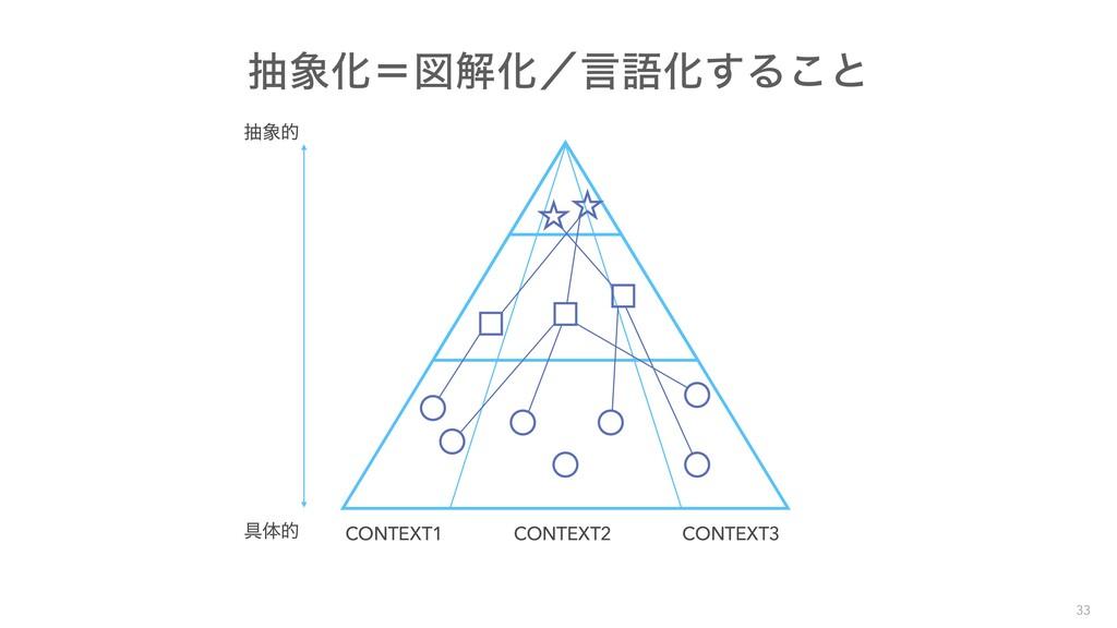 CONTEXT1 CONTEXT2 CONTEXT3 ۩ମత நత நԽʹਤղԽʗݴޠԽ͢...