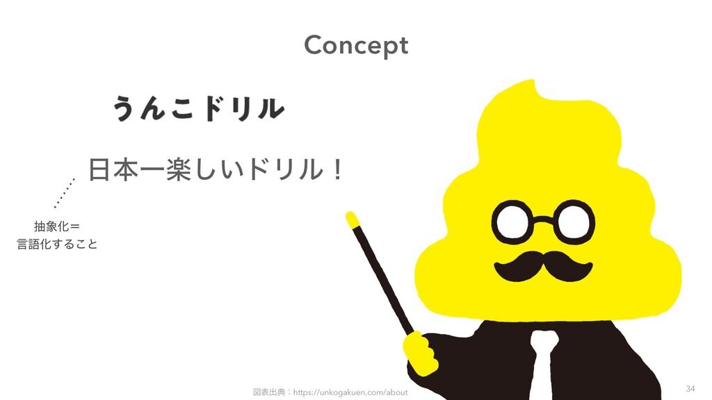 ຊҰָ͍͠υϦϧʂ Concept ਤදग़యɿhttps://unkogakuen.com/...
