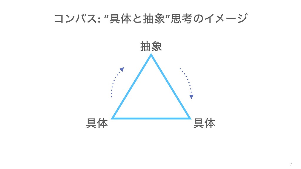 "7 ۩ମ ந ۩ମ ίϯύε: ""۩ମͱந""ࢥߟͷΠϝʔδ"