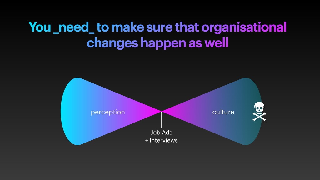 You _need_ to make sure that organisational cha...