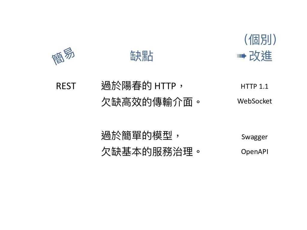 簡易 REST 過於簡單的模型, ⽋缺基本的服務治理。 過於陽春的 HTTP, ⽋缺⾼效的傳輸...