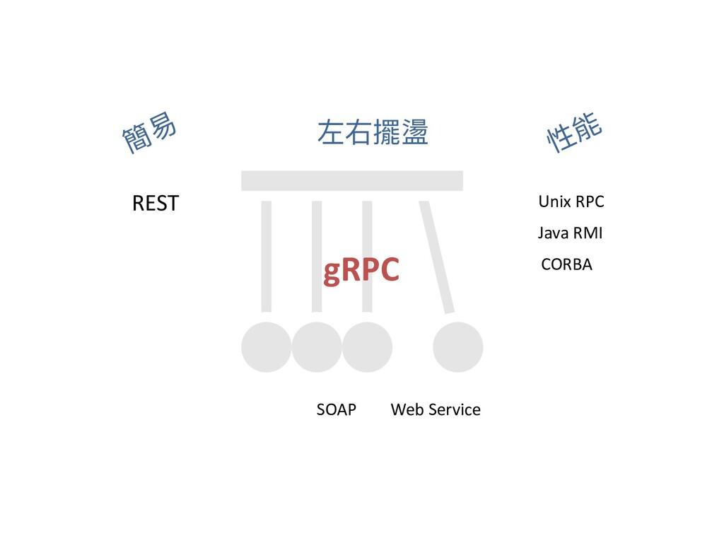 簡易 性能 左右擺盪 REST Unix RPC Java RMI SOAP Web Serv...