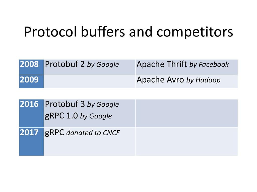 Protocol buffers and competitors 2008 Protobuf ...