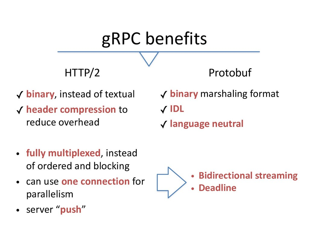 gRPC benefits ✓ binary, instead of textual ✓ he...