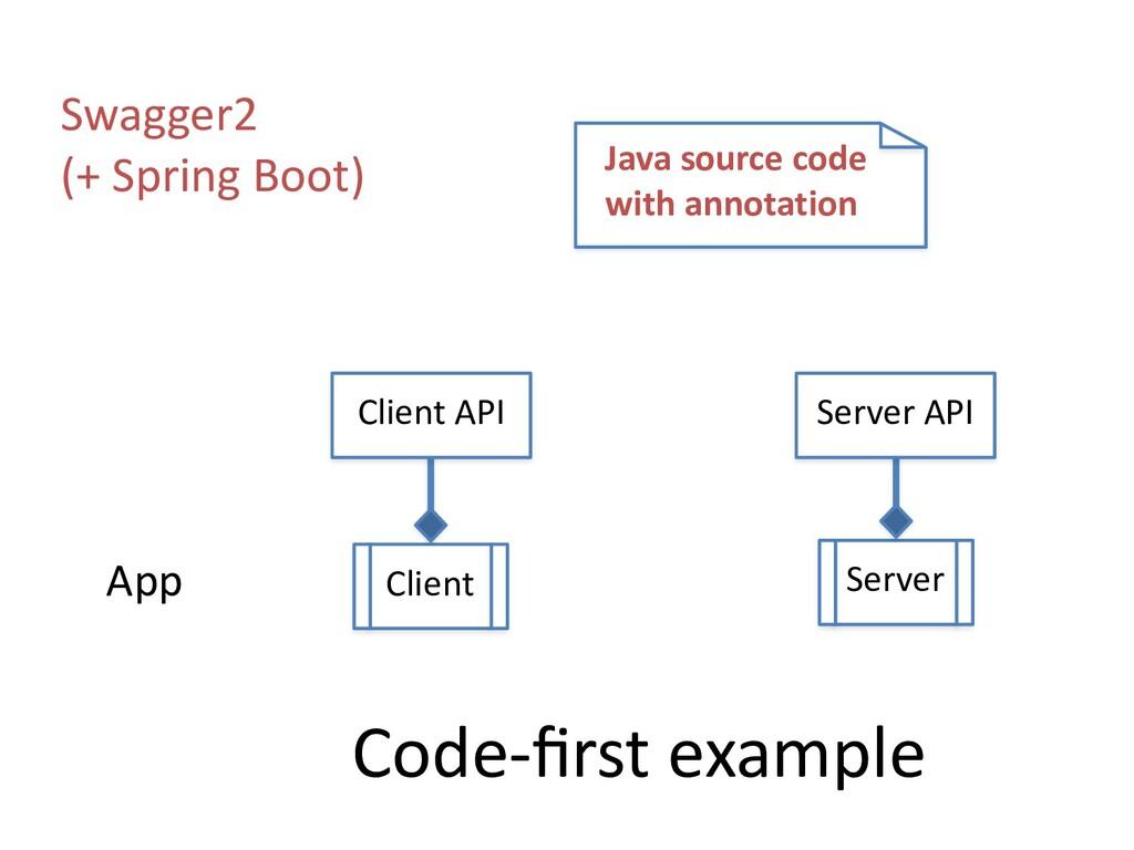 Client Server Client API Server API App Code-fir...