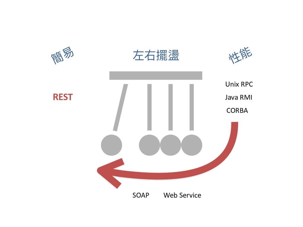 簡易 性能 左右擺盪 Unix RPC Java RMI SOAP Web Service R...