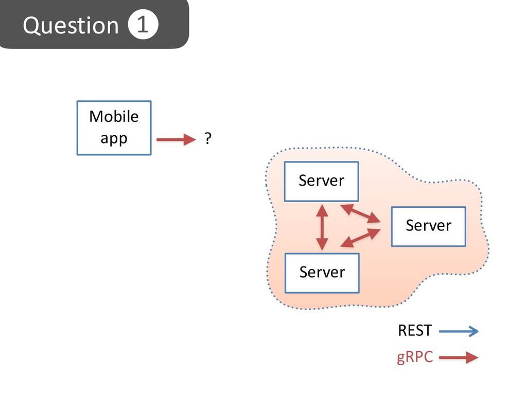 Server REST gRPC Server Server Mobile app ? Que...