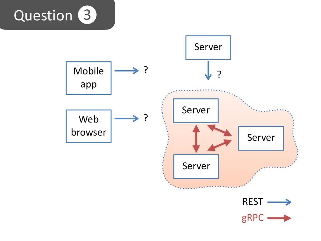 Server REST gRPC Server Server Mobile app ? Web...