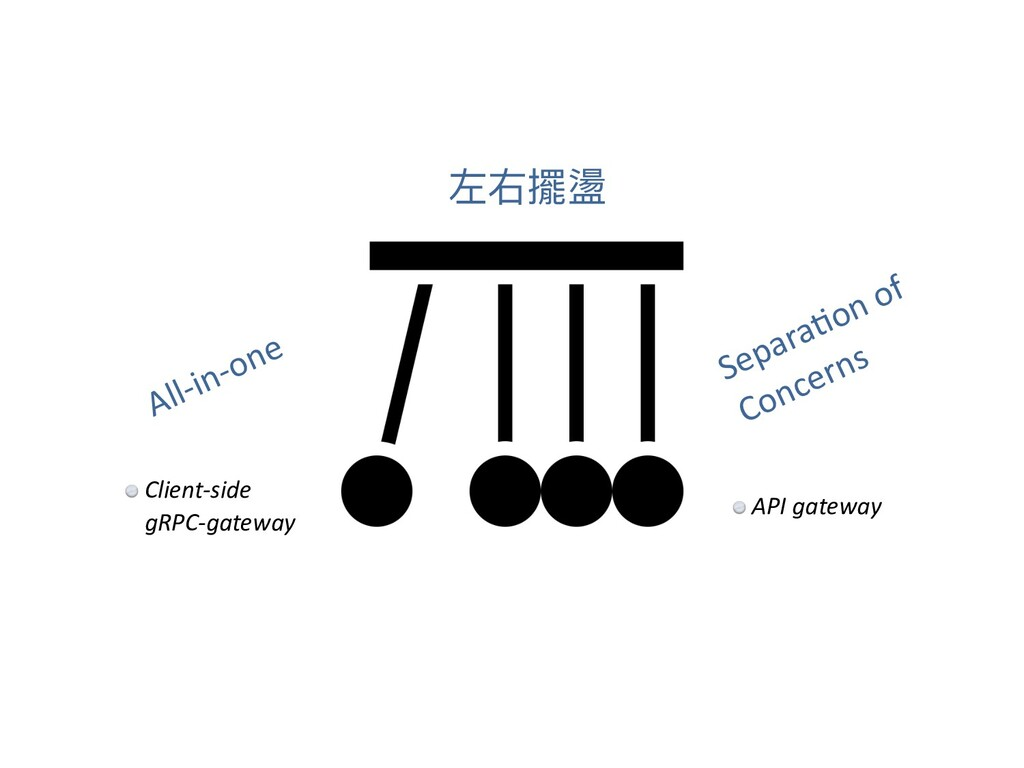 All-in-one SeparaGon of Concerns 左右擺盪 Client-si...