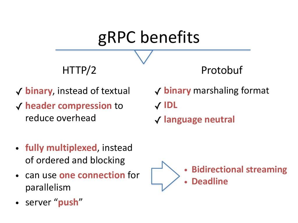 gRPC benefits ✓ binary, instead of textual ✓ he...