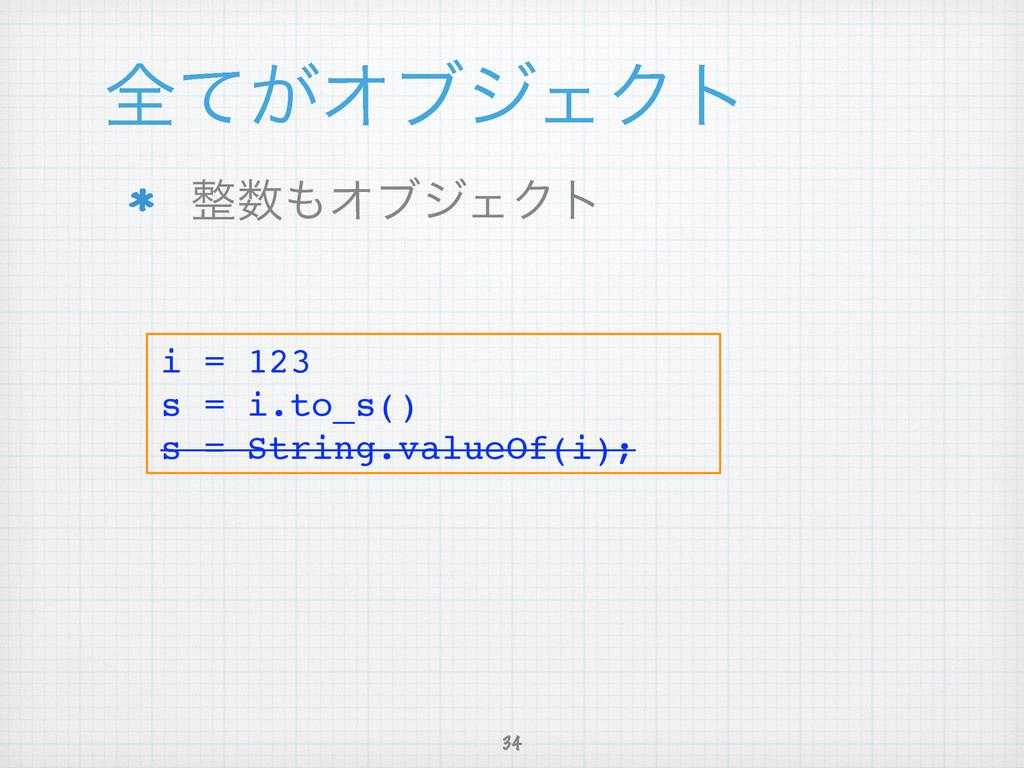 શ͕ͯΦϒδΣΫτ ΦϒδΣΫτ 34 i = 123! s = i.to_s()! ...