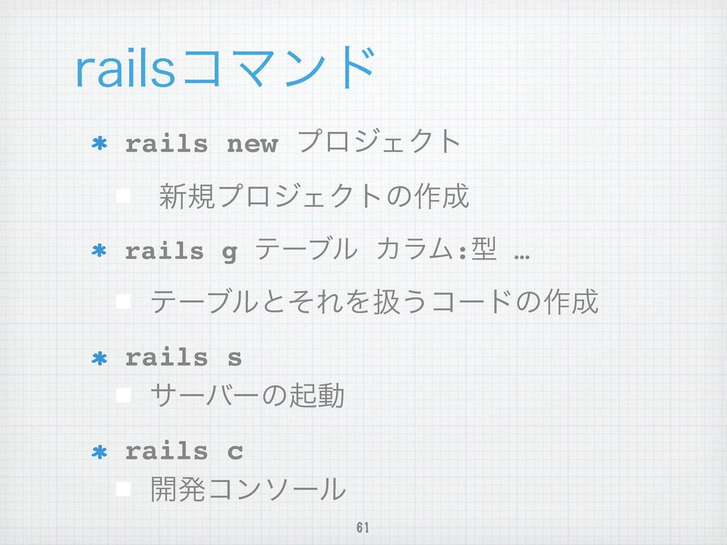 SBJMTίϚϯυ rails new ϓϩδΣΫτ! ৽نϓϩδΣΫτͷ࡞ rails...