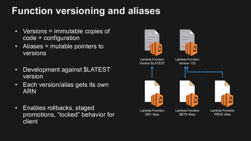 Function versioning and aliases • Versions = im...