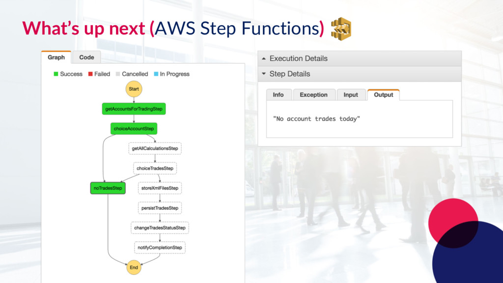 What's up next (AWS Step Functions)