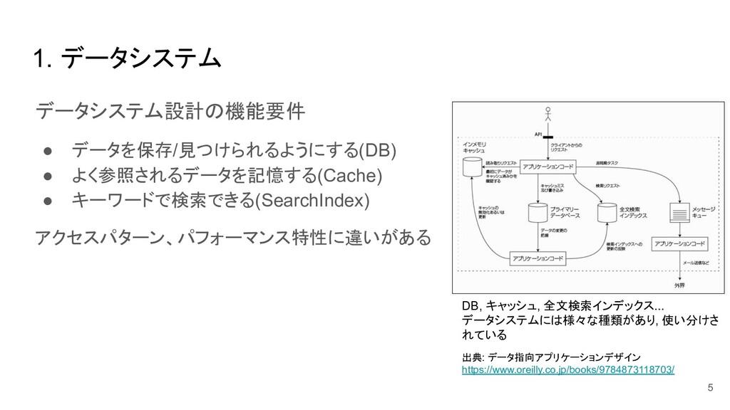 1. データシステム データシステム設計の機能要件 ● データを保存/見つけられるようにする(...