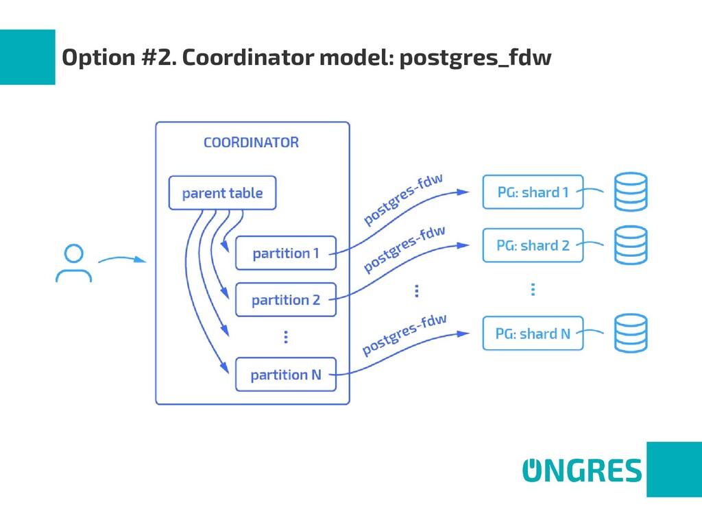 Option #2. Coordinator model: postgres_fdw